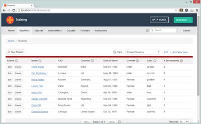 sql database design pattern framework pdf